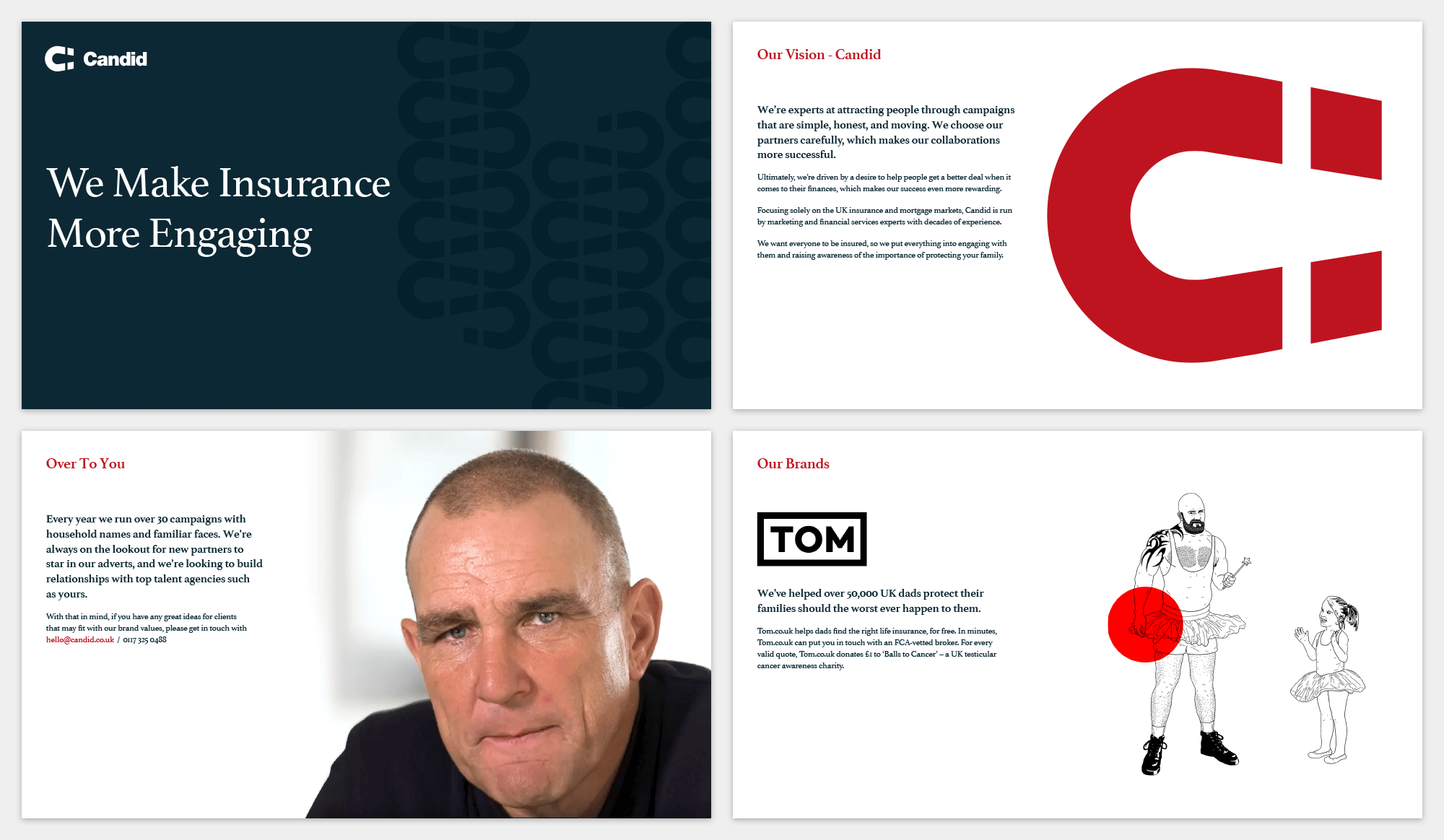 Candid presentation document